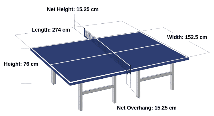 dimensions for table tennins table